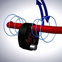 Spin Force Σύστημα Εκγύμνασης με βάση την Περιστροφική Κίνηση και τη Φυγόκεντρο Δύναμη